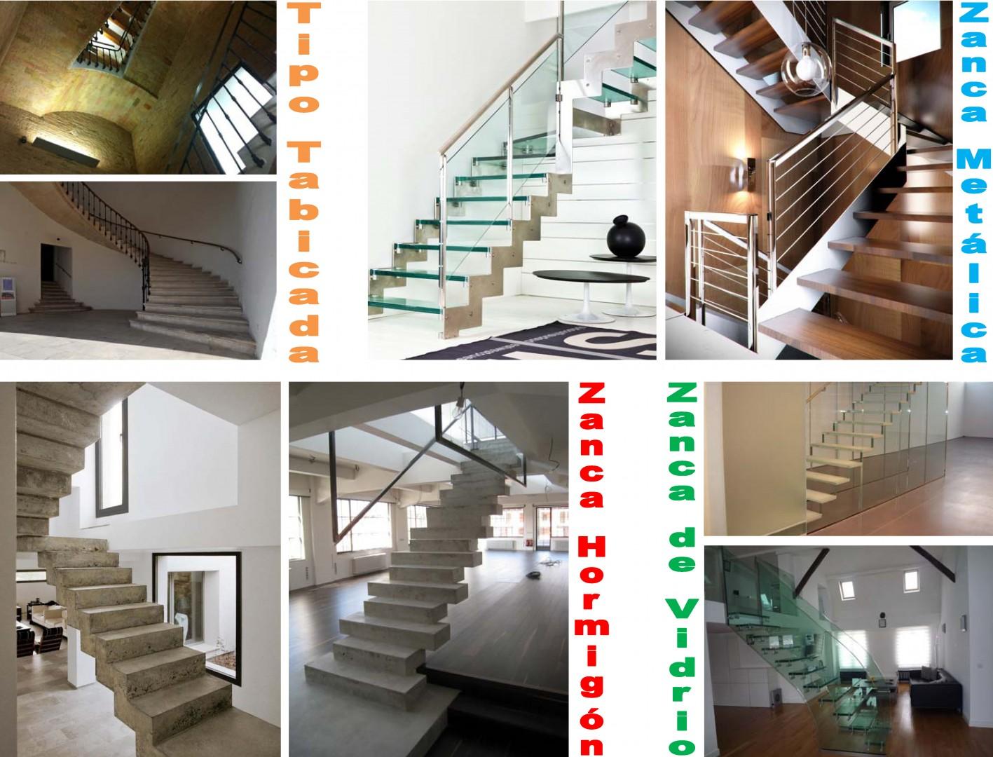 4 tipus d'escales